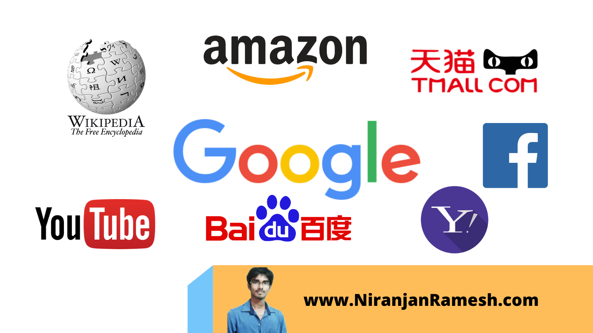 Top-25-used-websites-around-world-in-2019-Check-out-Niranjan-Ramesh-Babu
